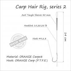 Fertig Hairrigs Series 2 #8