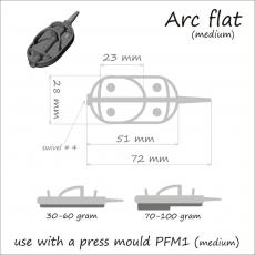 Method Arc Flat